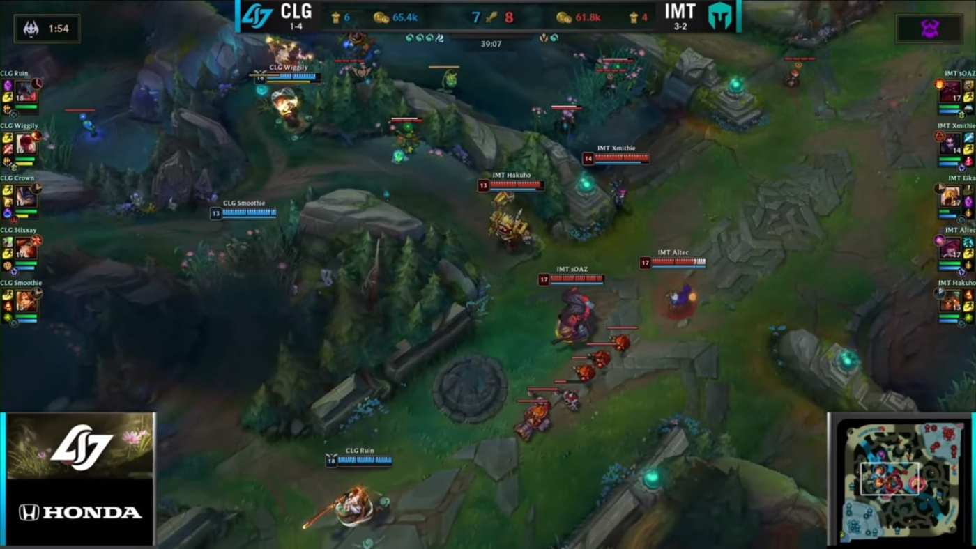 IMT cleared mid, which pulled CLG from Baron.