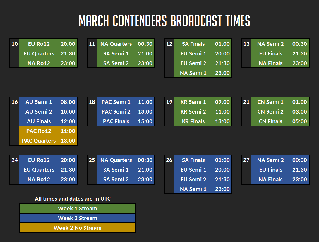 Contenders Viewing Guide