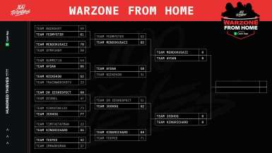 Warzone From Home
