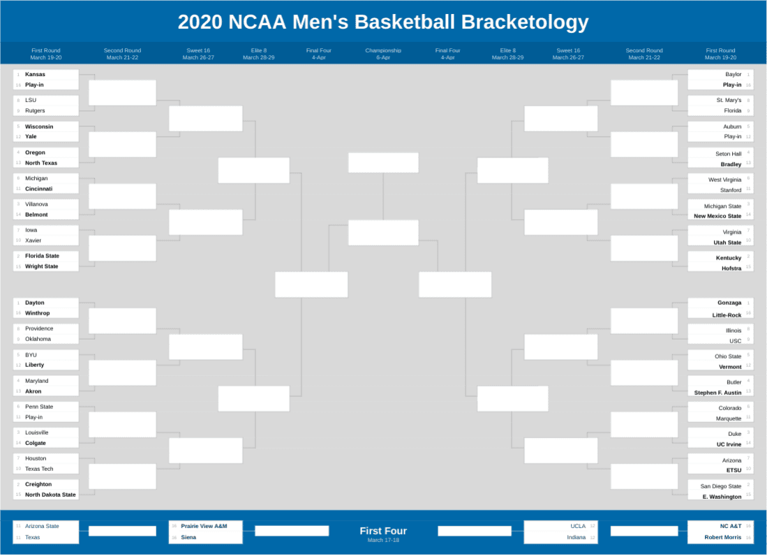 2020 NCAA Tournament Bracketology March 8