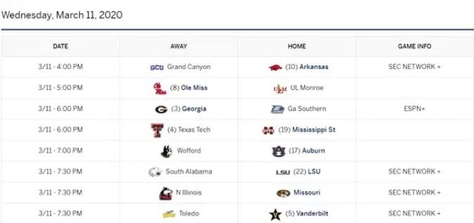 SEC Baseball: Midweeks Week 4