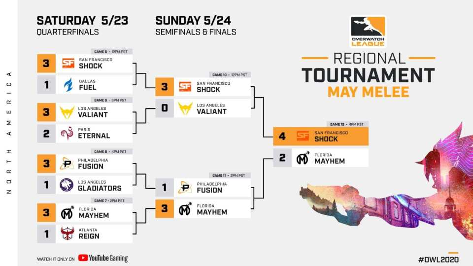 overwatch league may melee tournament