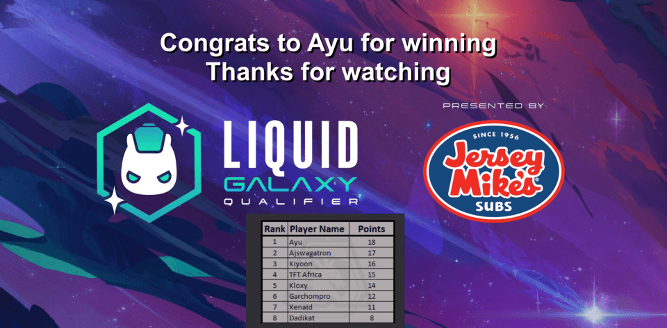 Ayustat wins TFT qualifer