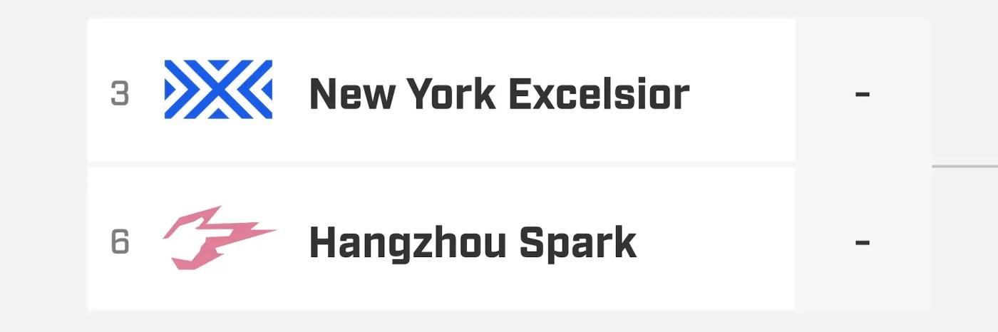 Spark Summer Showdown