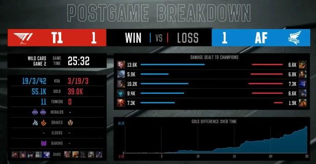 T1 vs AF game 2