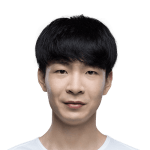Introducing the LPL Top Laners of Worlds 2020