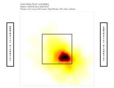 cesar valdez changeup heatmap