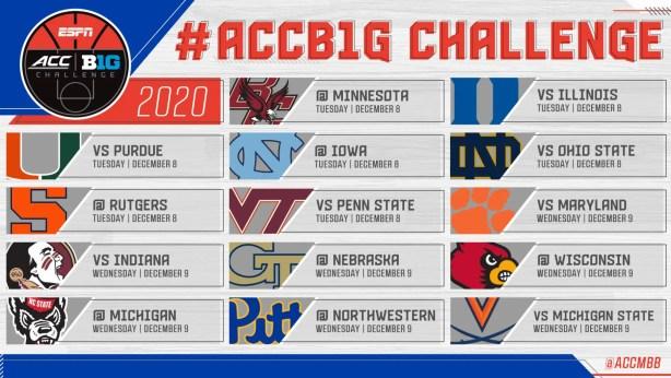 2020 ACC/Big Ten