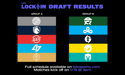 LCS Lock in Groups