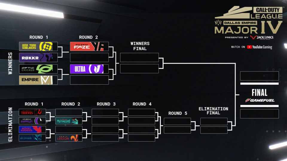 Major IV Bracket after the ending of the Los Angeles Thieves Home Series