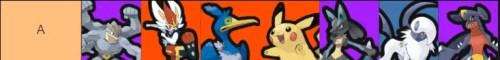 Day 1 Pokemon Unite Tier List A Tier