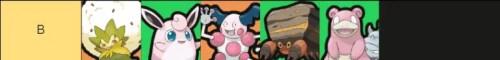 Day 1 Pokemon Unite Tier List B Tier
