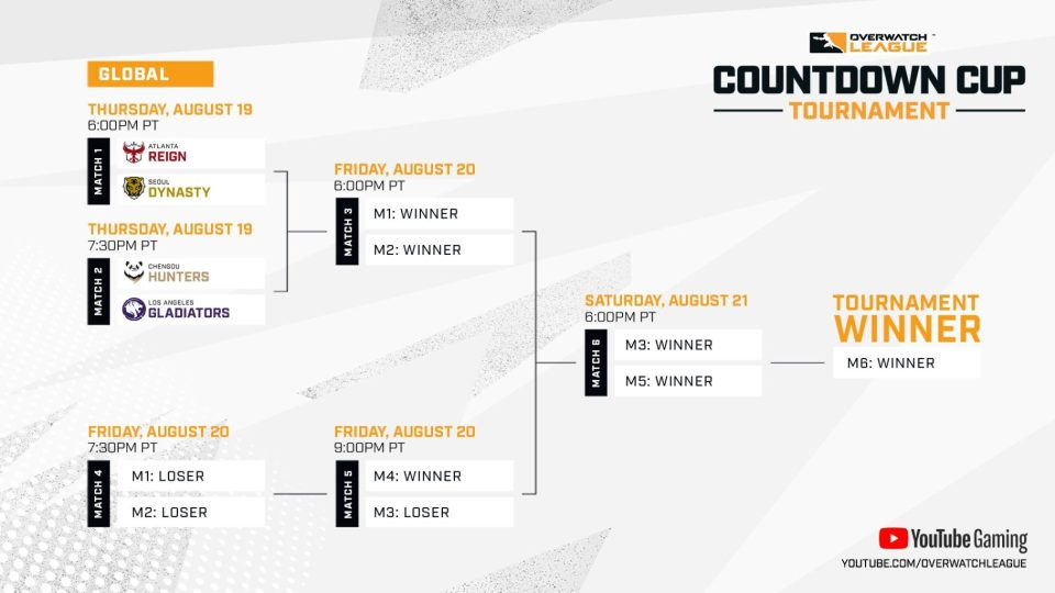 Overwatch League Countdown Cup Schedule