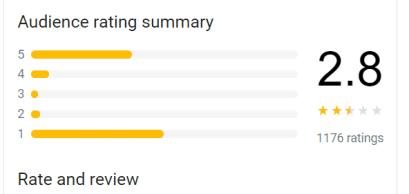 audience score
