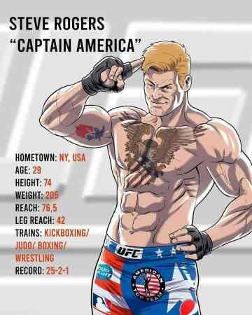 Art by Rodrigo Lorenzo López IG: @rodrigo.lorenzo.art Steve Rogers, Captain America, UFC, Marvel