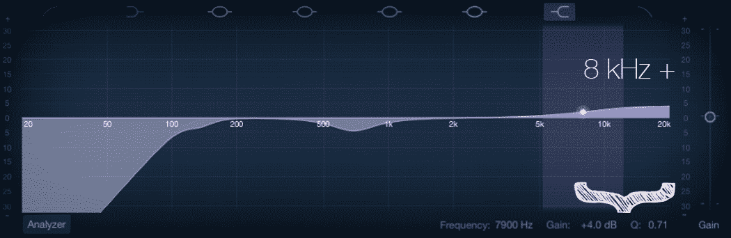 Vocal EQ 4