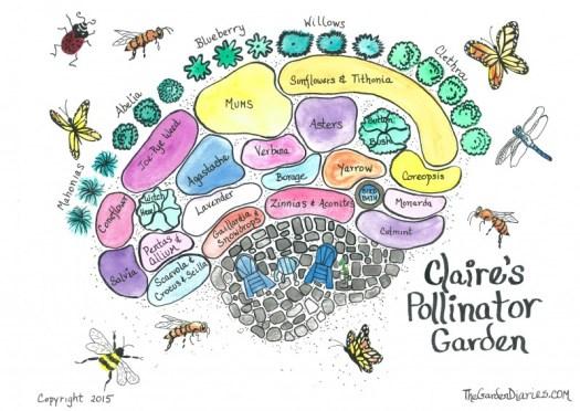Claire's Pollinator Garden Plan