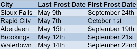South Dakota Frost Dates