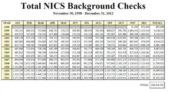 nics checks