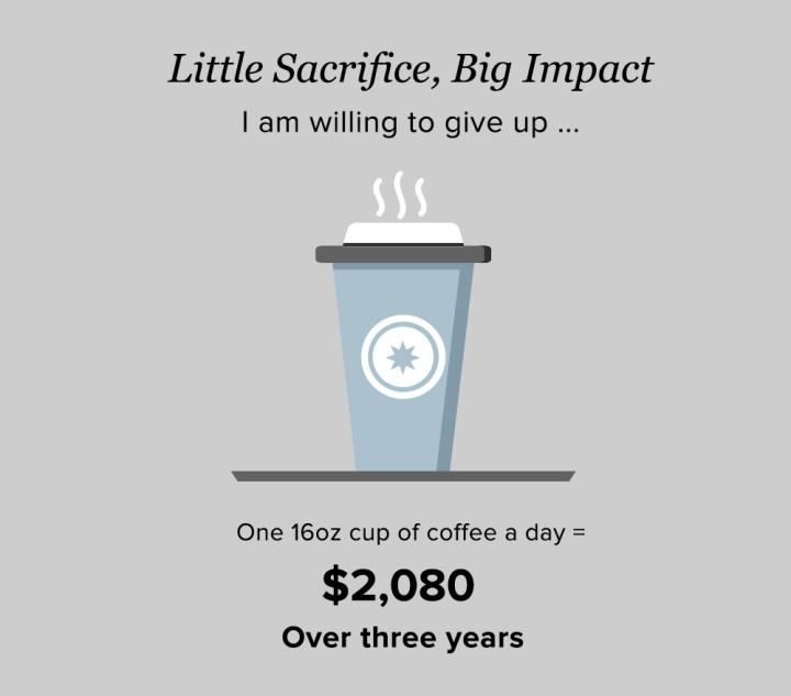 GivingCommitment-Slider_coffee
