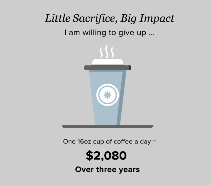 GivingCommitment-Slider_coffee