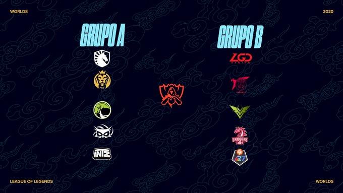 Situação do Grupo A do time brasileiro INTZ