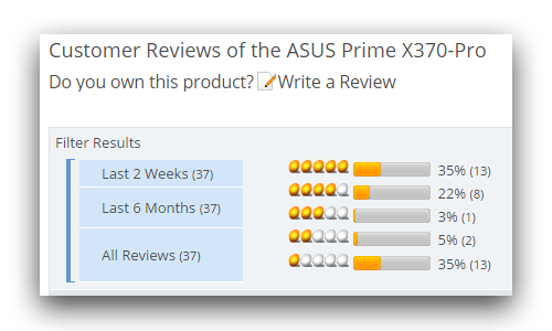 Asus Prime X370 Pro Reviews Newegg