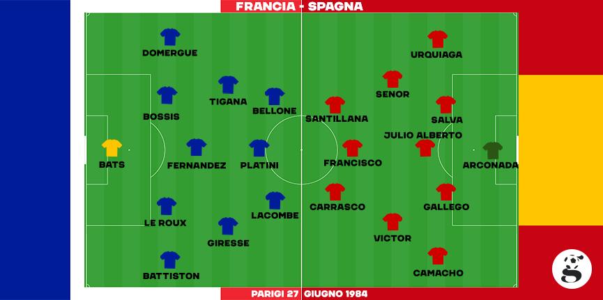 Europeo 1984: le formazioni di Francia Spagna