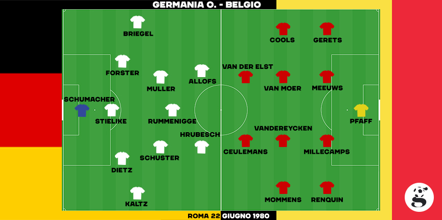 Europeo 1980: le formazioni di Germania Ovest - Belgio