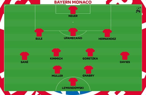 Possibile 11 iniziale del Bayern di Nagelsmann