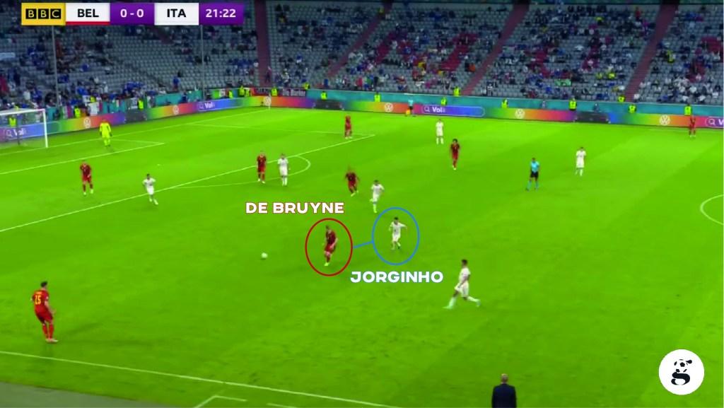 Marcatura di Jorginho su De Bruyne