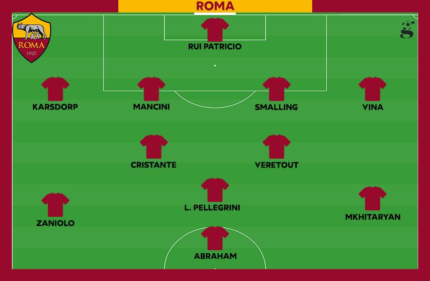 Probabile formazione della Roma