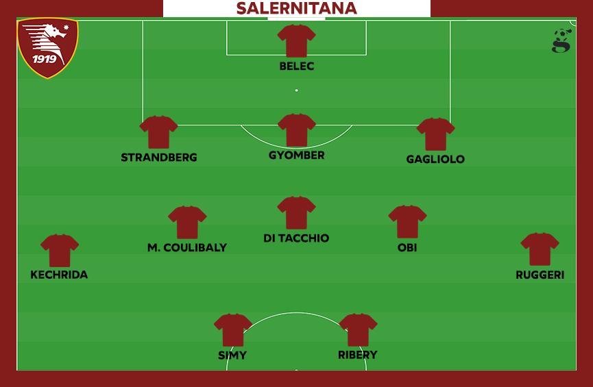 Probabile formazione della Salernitana
