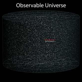 Observable Universe (Andrew Colvin) - Alan Watts - Philosophy, Death, and Reincarnation