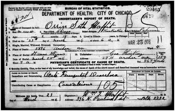 """Illinois, Cook County Deaths, 1878-1922,"" index, FamilySearch ( https://familysearch.org/pal:/MM9.1.1/N7WT-332 : accessed 07 May 2014), Orrin Seth Maffit, 23 Mar 1906; citing 2896 Archer Ave, Chicago, Cook, Illinois, Cemetery, cn, Cook County Courthouse, Chicago; FHL microfilm 1239737 (film accessed 06 May 2014 at BYU)."