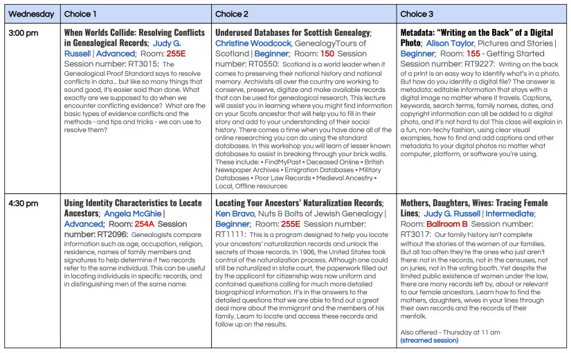RootsTech 2017 schedule