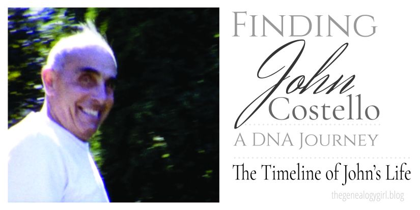 Finding John Costello, timeline