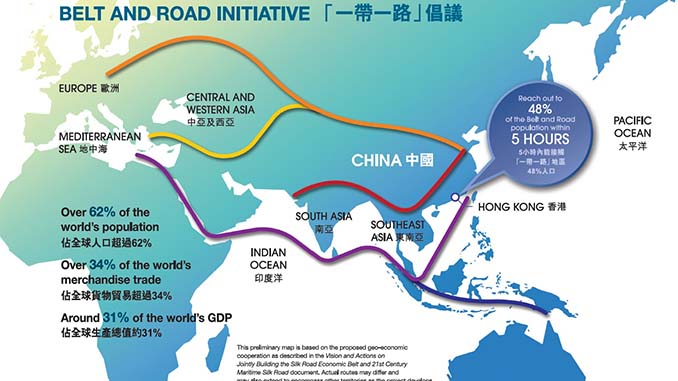 China S Belt And Road Initiative An Overview The Geopolitics