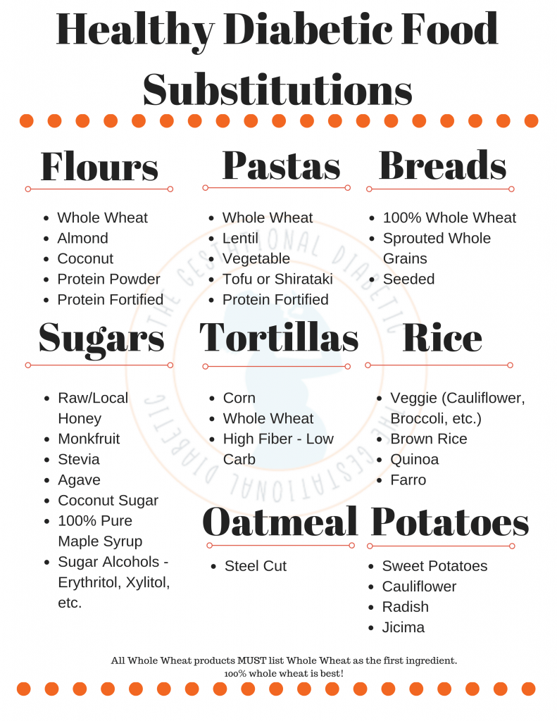 Lists of healthy food substitutions for diabetics