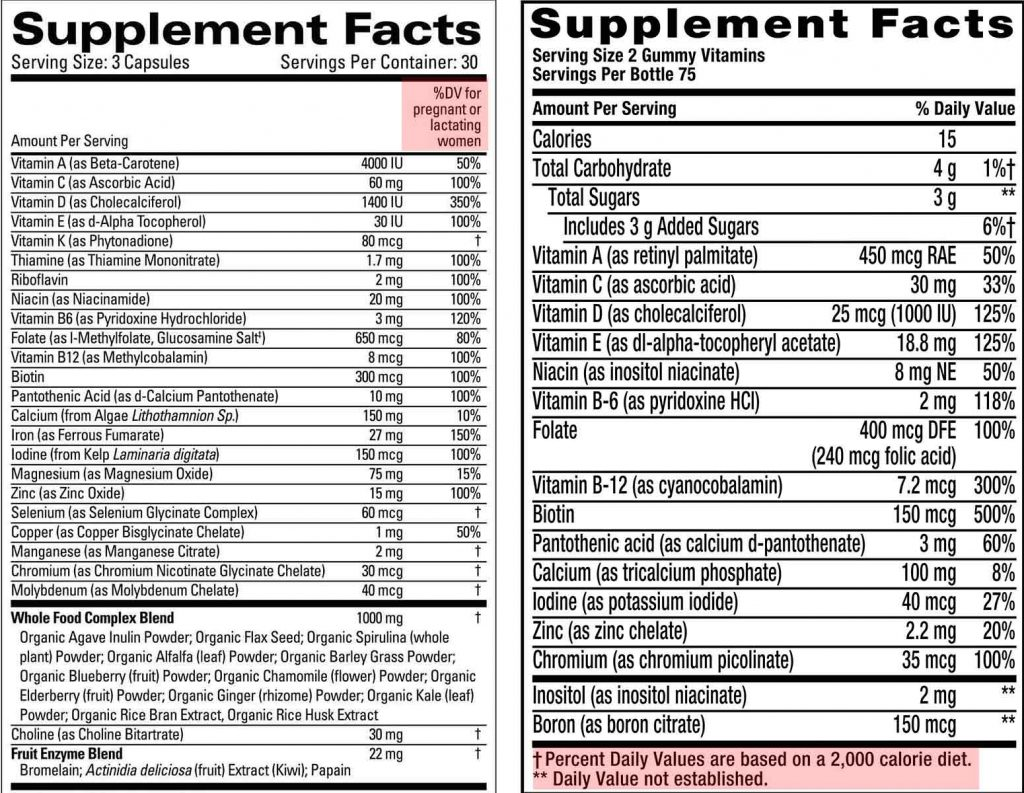 prenatal vitamin and women's multivitamin nutrition fact label comparison