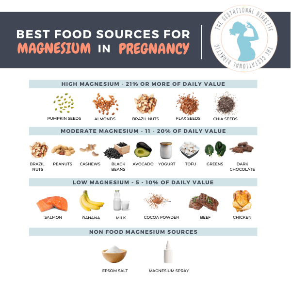 best magnesium sources for pregnancy
