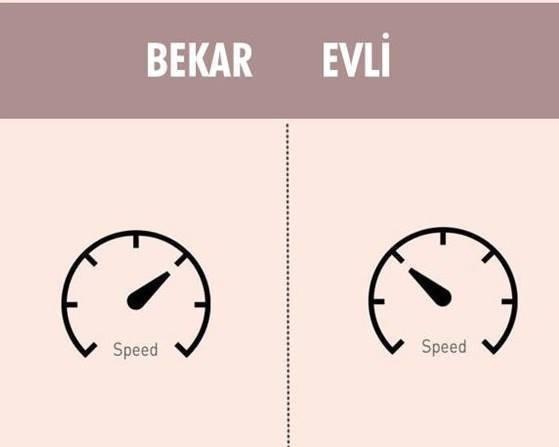 evli erkek araba hız