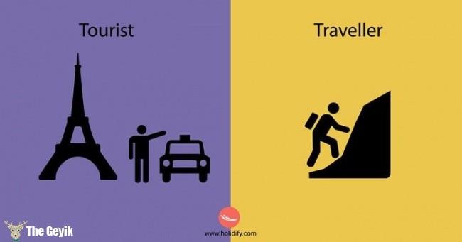 turist ile gezginin farkı