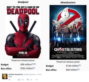 deadpool vs ghostbusters 2016