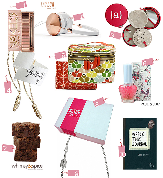Top 10 Thursdays Gifts For The Single Ladies