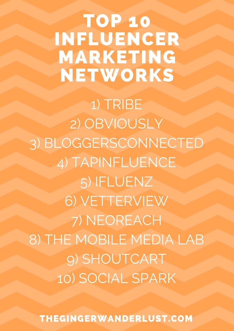 TOP 10 INFLUENCER MARKETING NETWORKS