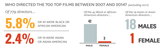 """If an organization is truly committed to increasing diversity, they'll do more than just talk about it. 