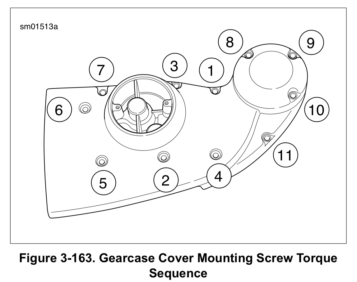 Harley-Davidson Sportster cam case customisation gear case cover mounting screw torque sequence