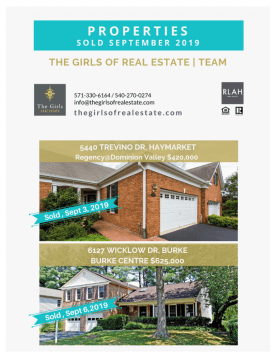 Sold homes results for September 2019 - The Girls of Real Estate