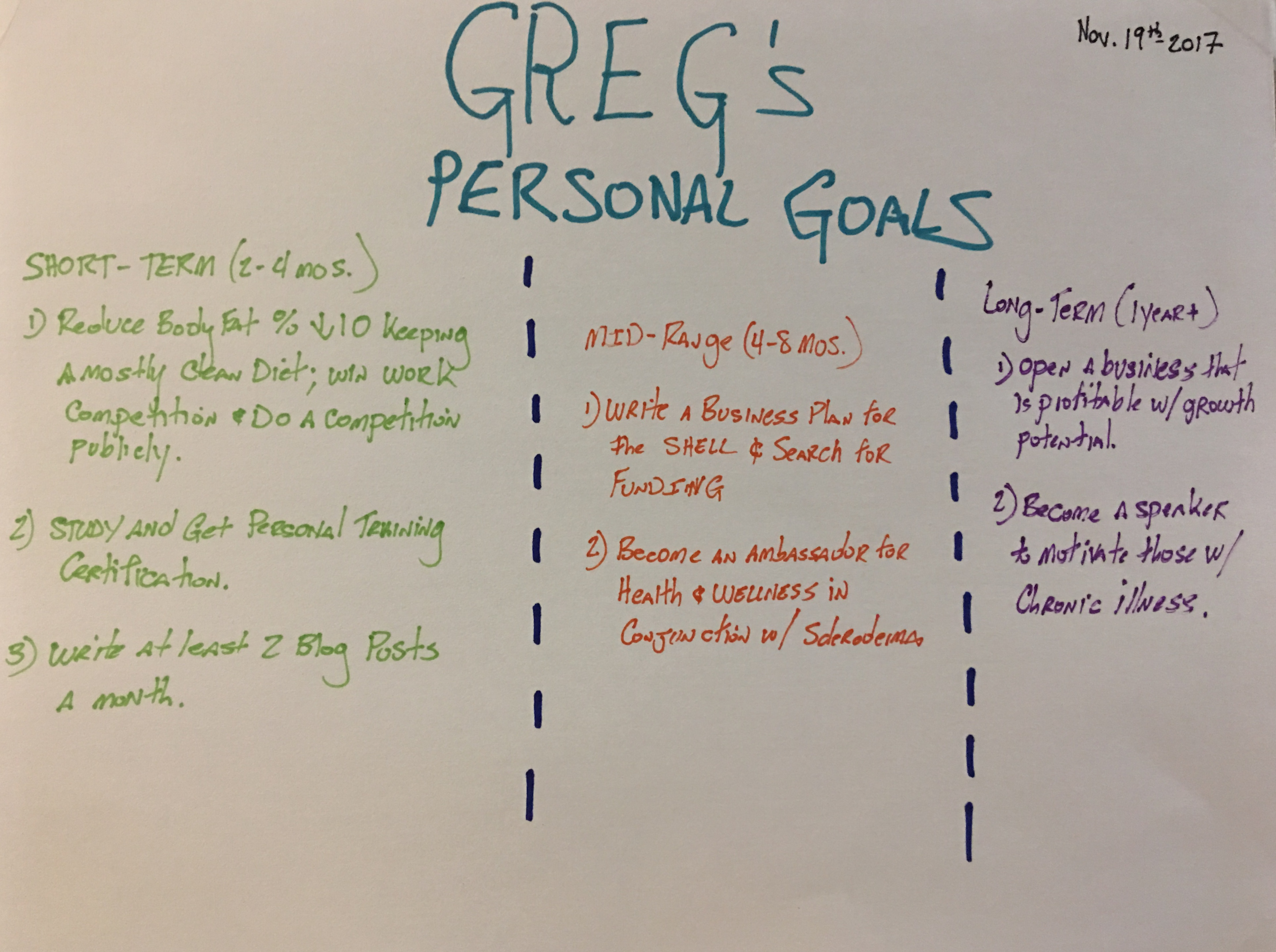Goal Setting The Girl With Purple Hair
